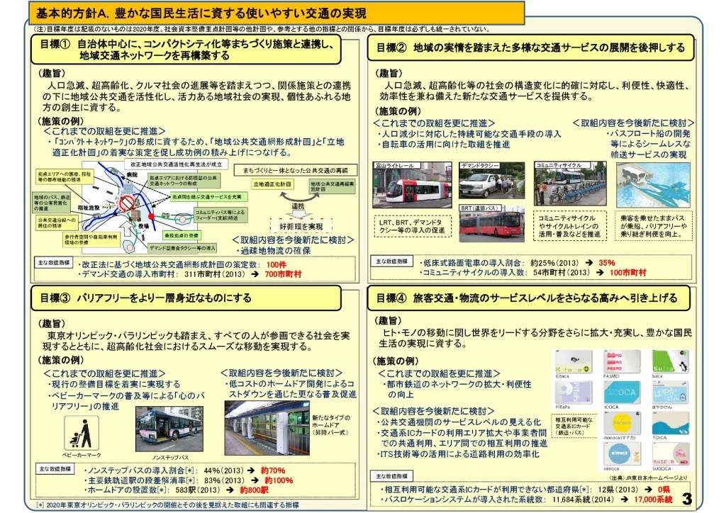 交通政策基本計画3