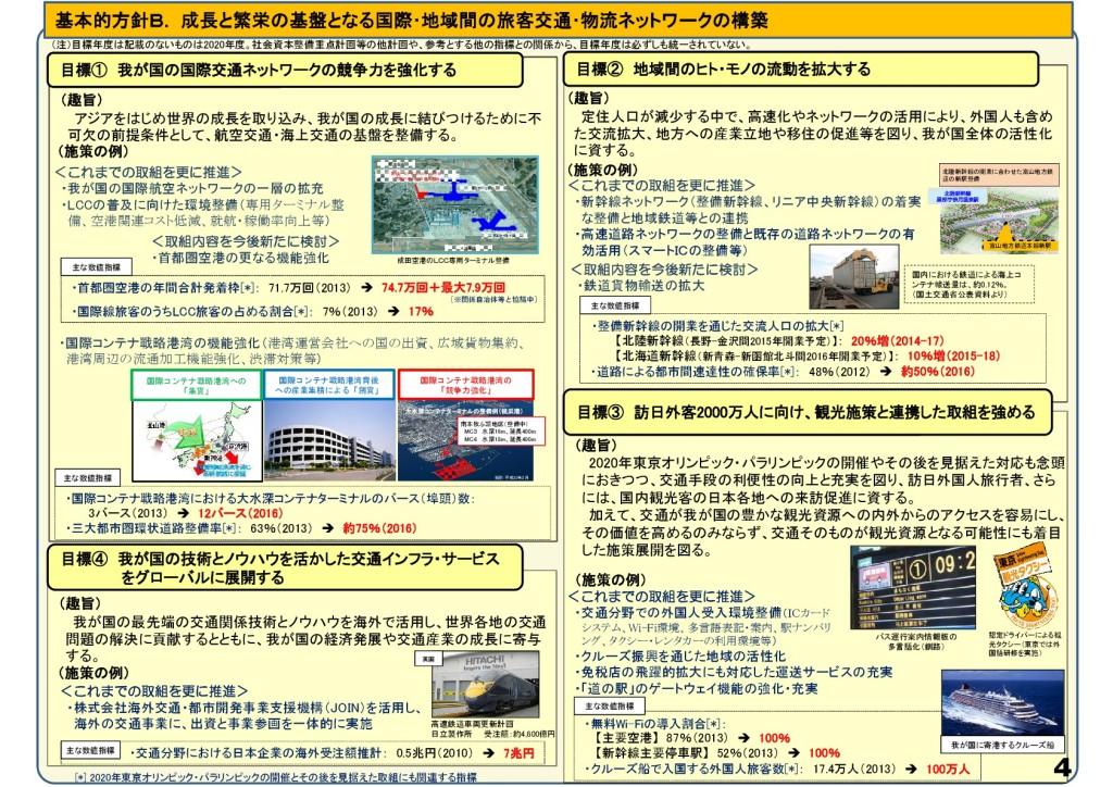 交通政策基本計画4