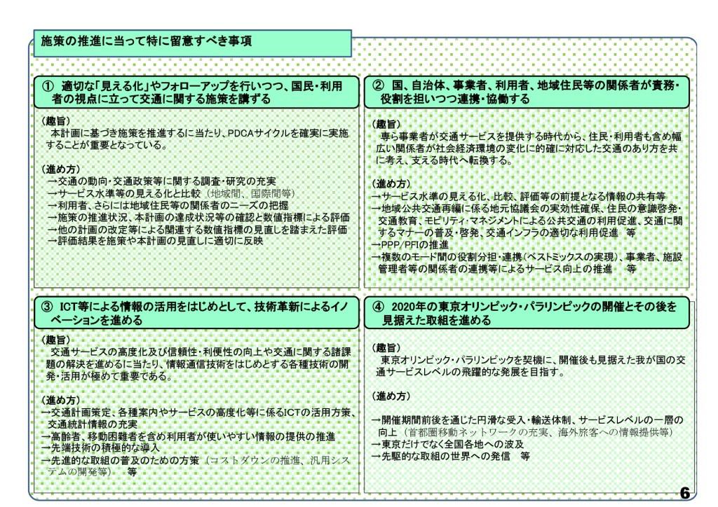 交通政策基本計画6