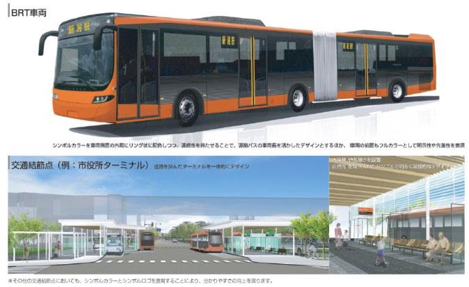 新潟市BRT