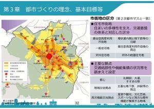 都市づくりの理念、基本目標等