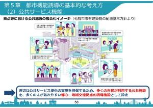 都市機能誘導の基本的な考え方2