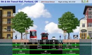 ポートランド トランジットモール概念図 出典:APA