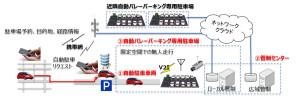 図3.自動バレーパーキングシステムの全体構成