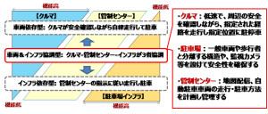 図4.機能分担イメージ