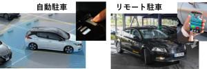 図9.自動駐車・リモート駐車のコーナー
