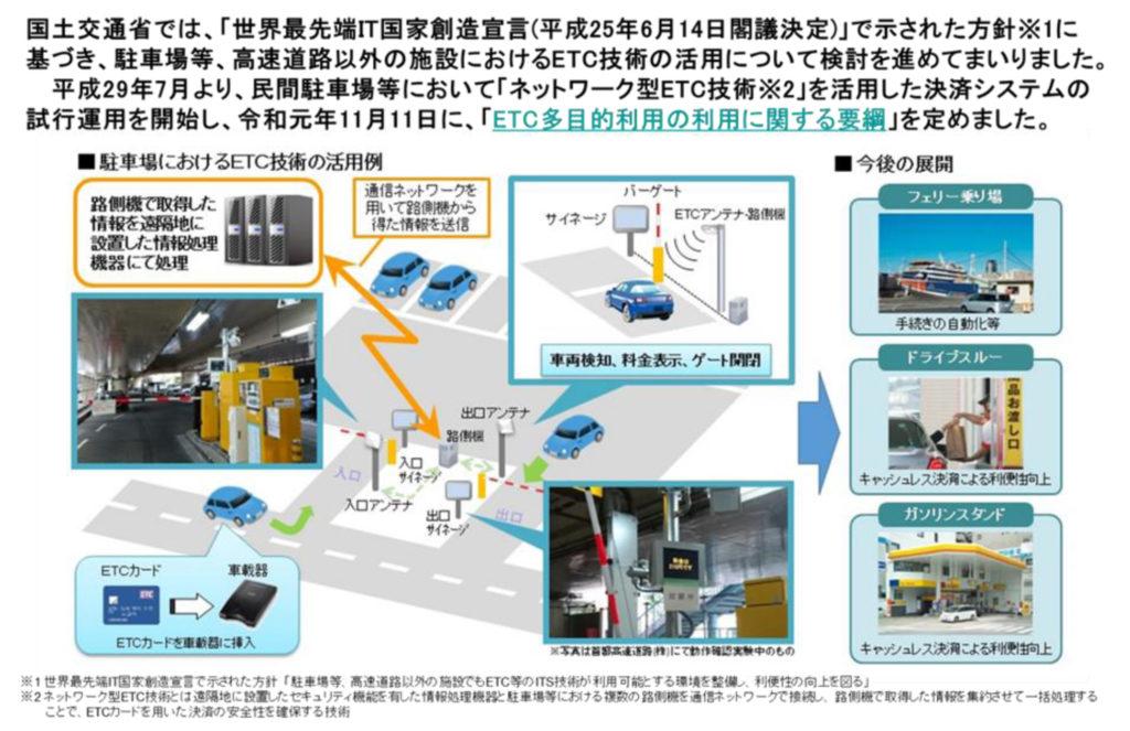 出典:国土交通省ホームページ